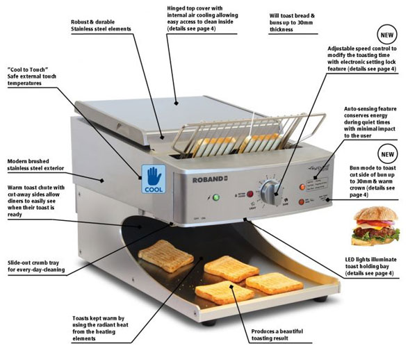 best toasters feature selection guide